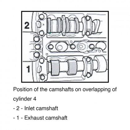 UNT-P4157   PORSCHE MASTER CAMSHAFT TIMING TOOL SET (996, 997)